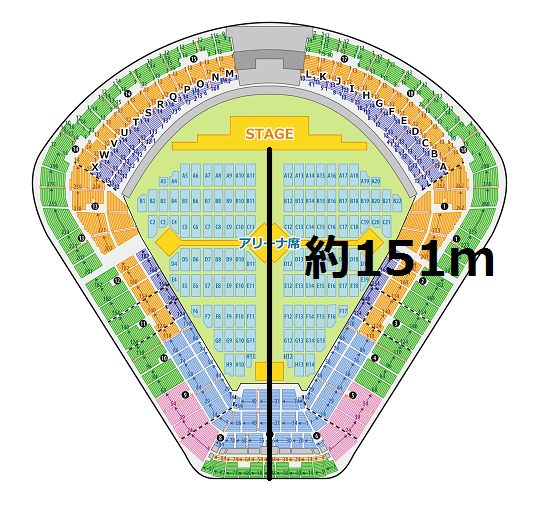 明治神宮野球場 バックネット裏2階席 ステージからの距離