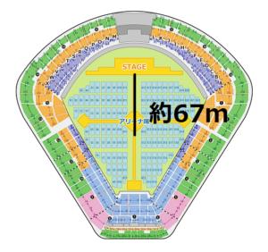 明治神宮野球場 ステージからアリーナ席 中央の距離(真正面)