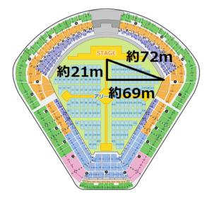 明治神宮野球場 1塁側1段220番台付近 ステージからの距離