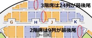 幕張イベントホール ブロック 列 説明
