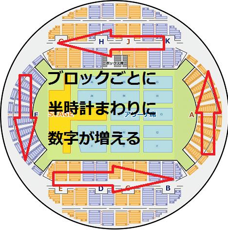 幕張イベントホール 席番号 説明