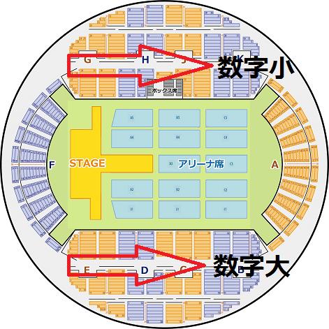 幕張イベントホール ステージから遠くなる席番号