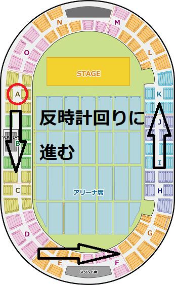 神戸ワールド記念ホール スタンド席 ブロック