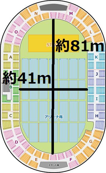 神戸ワールド記念ホール アリーナ広さ