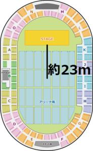 神戸ワールド記念ホール アリーナ席 真ん中見えかた