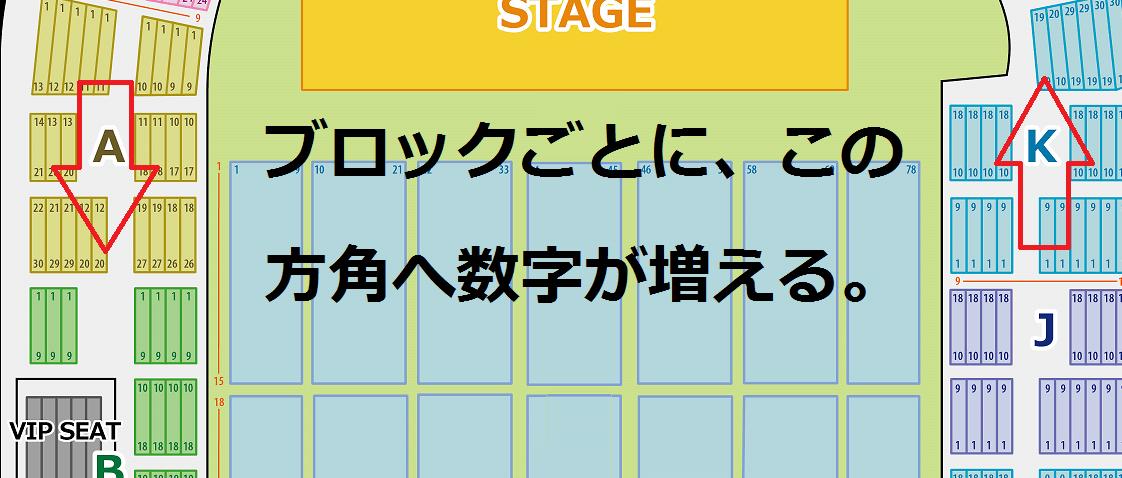 神戸ワールド記念ホール 座席番号増え方