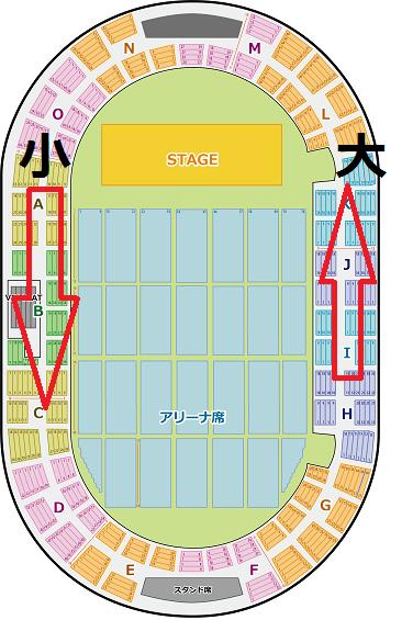 神戸ワールド記念ホール 座席番号 ステージに近い席
