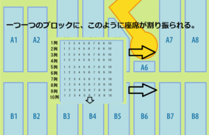 エムウェーブ アリーナ座席指定方法 2