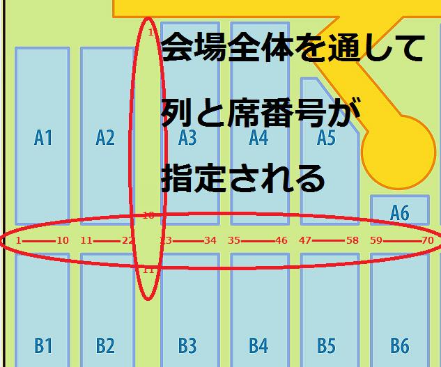エムウェーブ アリーナ座席指定方法
