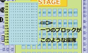 豊田スタジアム ブロック内 席番号
