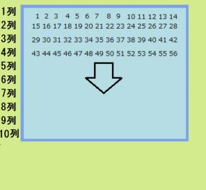 10列×15列パターン